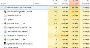 lỗi disk 100%