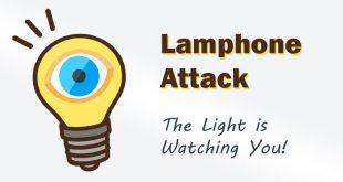 Lamphone Light Bulb Spying Attack